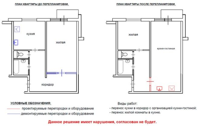 plan-kvartiry-do-i-posle-pereplanirovki